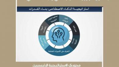 Photo of بالصور…تعرف على استراتيجية الذكاء الاصطناعي في وزارة الاتصالات