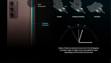 Photo of سامسونج تطلق هاتفGalaxy Z Fold2 لرسم ملامح مستقبل الأجهزة الذكية